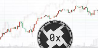 NulLTX 0x Price Bullish