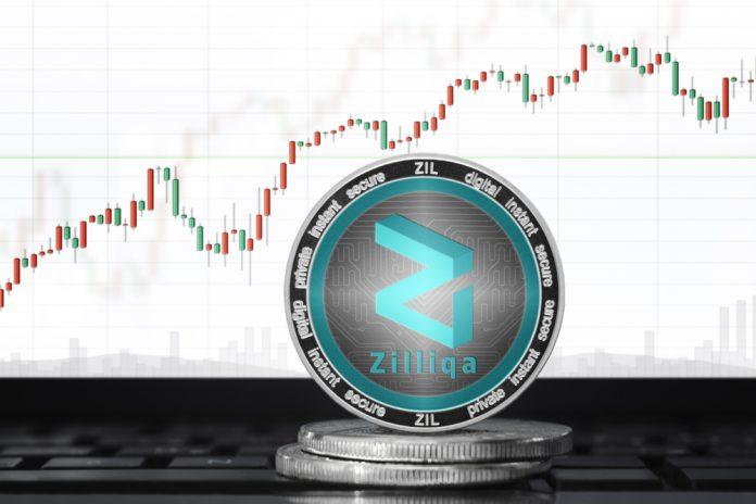 NullTX Zilliqa price Rise