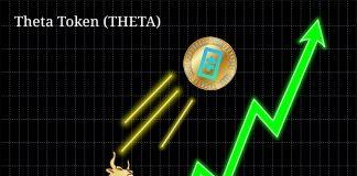 NullTX Theta Token Price Surge