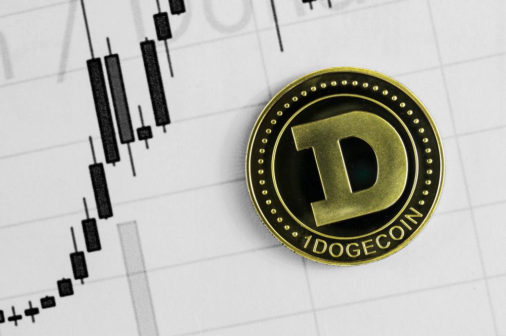 dogecoin price 925