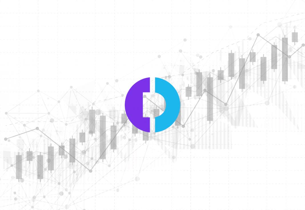 digitex futures price