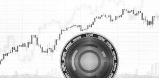 NullTX Aion price Surge