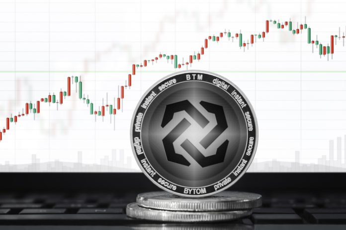 NullTX Bytom Price Bullish