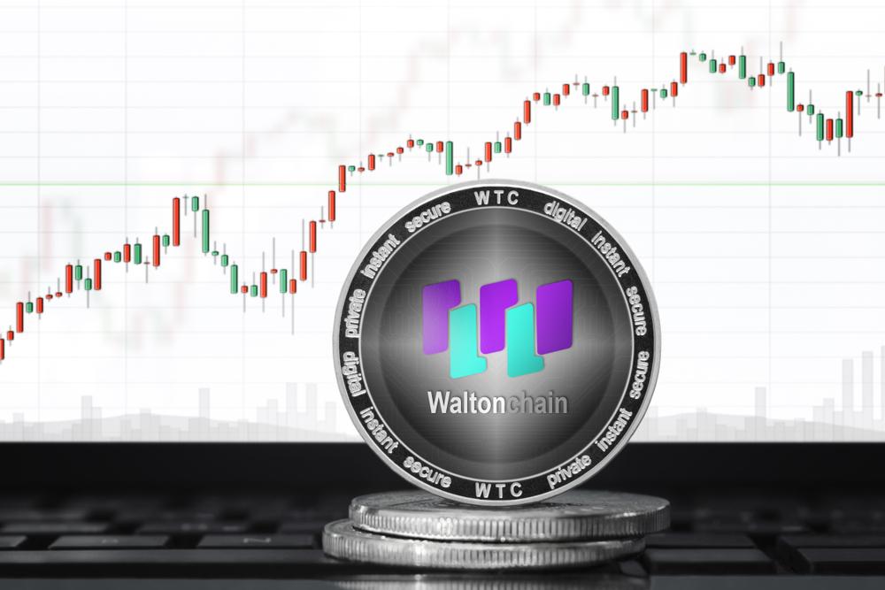 NullTX Waltonchain Price Surge