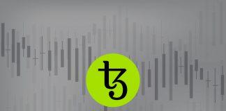 tezos stock price
