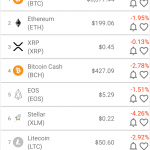 Crypto Market Listings
