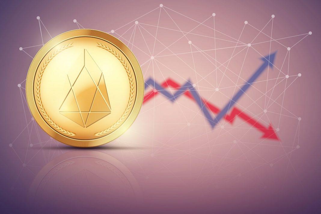 eos price predictions