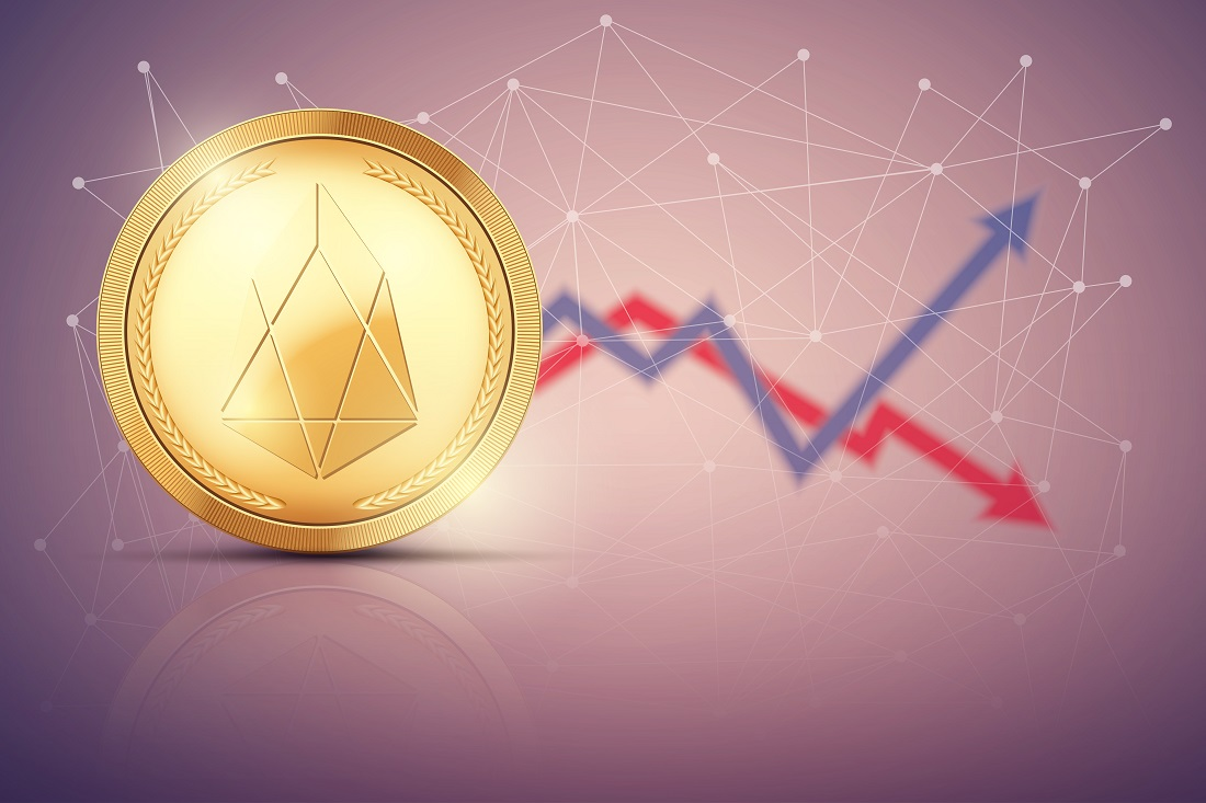 eos price predictions