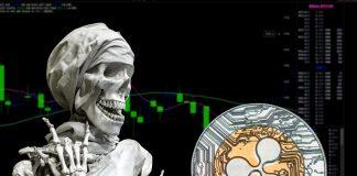 NullTX XRp price Stability
