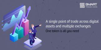 smart trade token
