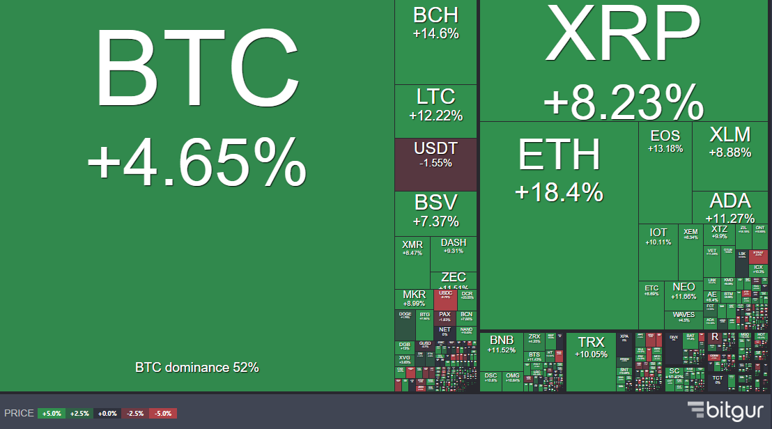 crypto thermal map