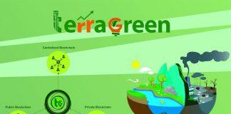 terra green