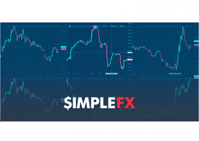 Trading Ideas, Multicharts, and Live Widgets – SimpleFX