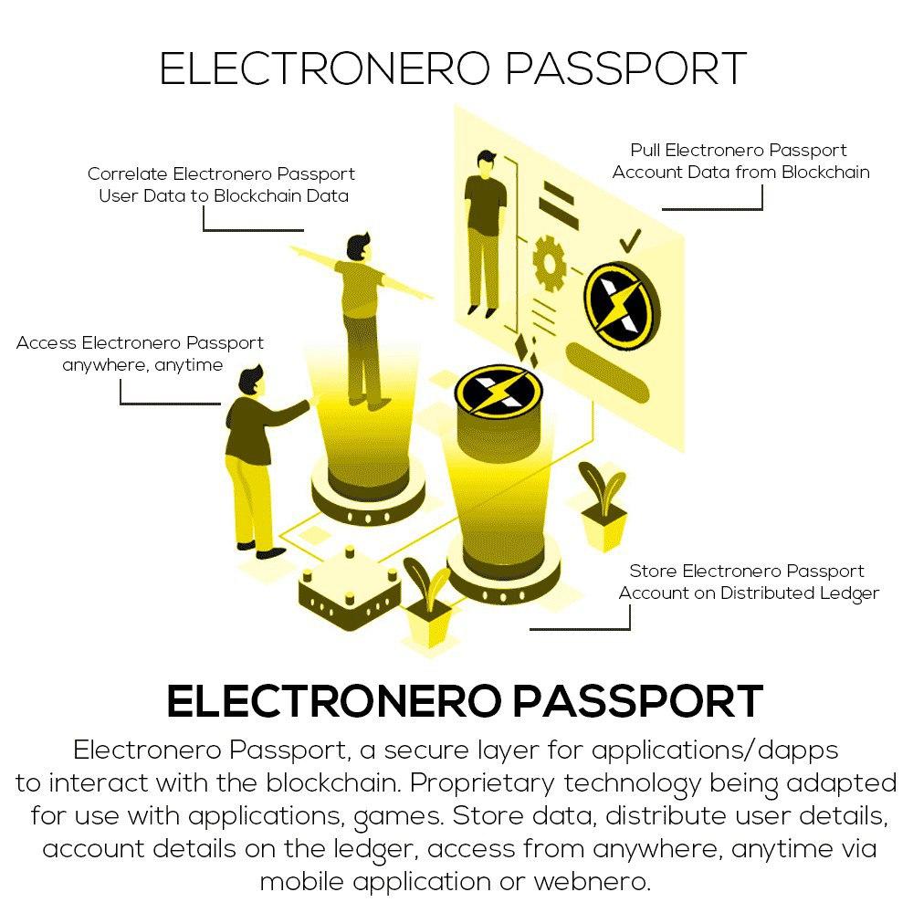 etnx passport