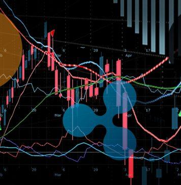 bitcoin eos xrp price analysis