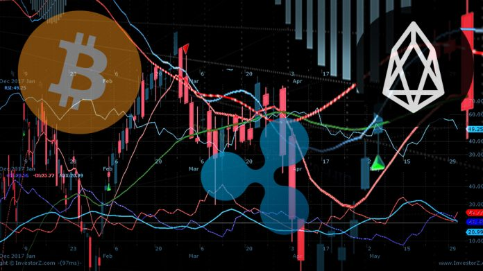 bitcoin eos xrp price analysis