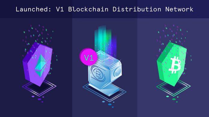 Actualités de la blockchain NullTX BloXRoute